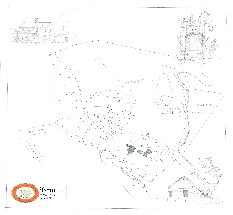 the original design of the garden ifarm llc
